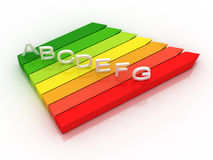 Energieeffizienz-Bewertungs-Diagramm Lizenzfreies Stockfoto