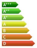 Energieeffizienz-Festlegung- von Gruppenprämienrichtzahlenstangen Stockfotos