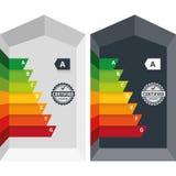 Energieeffizienz-Klassen-Aufkleber Stockfotos