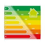 Energieeffizienz klassifiziert Diagramm und Skala durch Papier Stockfotos
