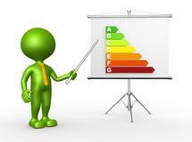Energieeffizienzbewertung. Flip-Chart stock abbildung