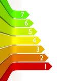 Energieeffizienzgraphik Stockfoto