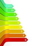 Energieeffizienzgraphik Lizenzfreies Stockfoto