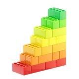 Energieeffizienzjobsteps gebildet von den Ziegelsteinen Stockbilder