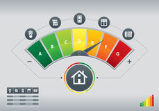 Energieeffizienzmeter Stockbild