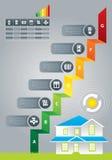 Energieeffizienzschritte Lizenzfreies Stockbild