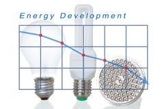 Energieentwicklung Stockbilder
