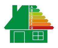 Energieffektivitet Arkivfoton