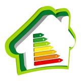 Energieffektivitetsvärdering Arkivbilder