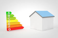Energieke Efficiency Royalty-vrije Stock Afbeelding