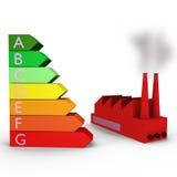 Energieklassifizierungen mit einer Fabrik - ein Bild 3d Lizenzfreie Stockfotografie