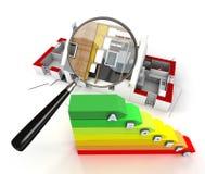 Energierendementinspectie Stock Afbeelding