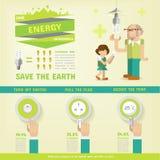 energiesparende Tätigkeitsillustrationen Lizenzfreie Stockfotos