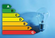 Energiesparendes Diagramm mit Glühlampe Stockfotos