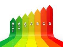 Energiesparendes Konzept Lizenzfreies Stockfoto