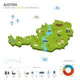 Energiewirtschaft und Ökologie von Österreich Stockbild