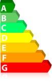 energivärderingar stock illustrationer