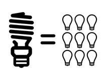 Energooszczędne lampy vs płonące żarówki ilustracja wektor