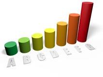 Energy Bars Stock Photos