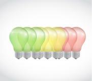 Energy battery light bulb illustration design Royalty Free Stock Photography