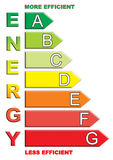Energy chart Royalty Free Stock Images