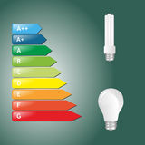 Energy class background Royalty Free Stock Photography