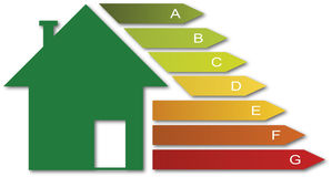 Energy Class Diagram House Stock Photos