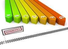 Energy class. In diferent colors aimed towards bankruptcy Stock Images