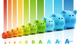Energy class efficiency scale savings of colorful piggy bank. A Stock Photography
