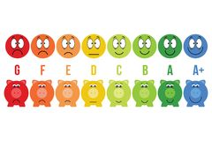 Energy class efficiency scale savings of colorful piggy bank and smiley vector illustration. Isolated on white Stock Image
