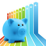 Energy class scale savings efficiency piggy bank. Energy class scale savings efficiency blue piggy bank stock photos