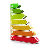 Energy classification. 3d illustration of energy classification symbol, over white background Stock Images