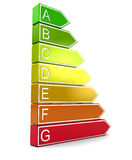 Energy classification. Abstract 3d illustration of energy classification symbol over white background Royalty Free Stock Image