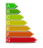 Energy classification. 3d illustration of energy classification symbol over white background Stock Images