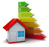Energy classification Royalty Free Stock Photos