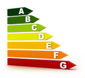 Energy classification Stock Photography