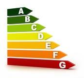 Energy classification. Bars isolated on white background stock illustration