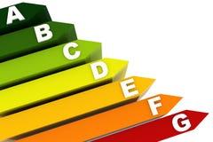 Energy classification. Bars isolated on white background Royalty Free Stock Photo