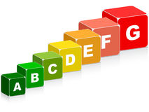 Energy classification. Written on cubes Stock Images