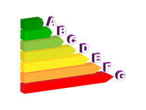 Energy classification. Isolated on white background vector illustration Royalty Free Stock Images