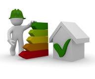 Energy classification Royalty Free Stock Photo