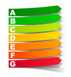Energy classification in the form of a sticker Stock Photos