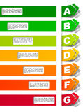 Energy classification in the form of a sticker Royalty Free Stock Photo