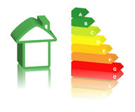 Energy classification and house. House with energy classification environment Royalty Free Stock Photo