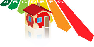 Energy classification house piggy bank no2 Stock Photo