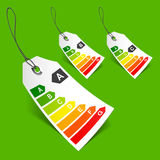 Energy classification tags Stock Images