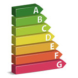 Energy classification Stock Photos