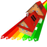 Energy concept of new construction Stock Photography