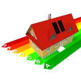 Energy concept of new energy save building Royalty Free Stock Images