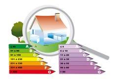 Energy consumption Stock Image